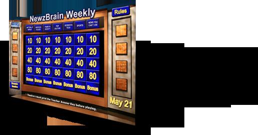 newzbrain Weekly Interactive